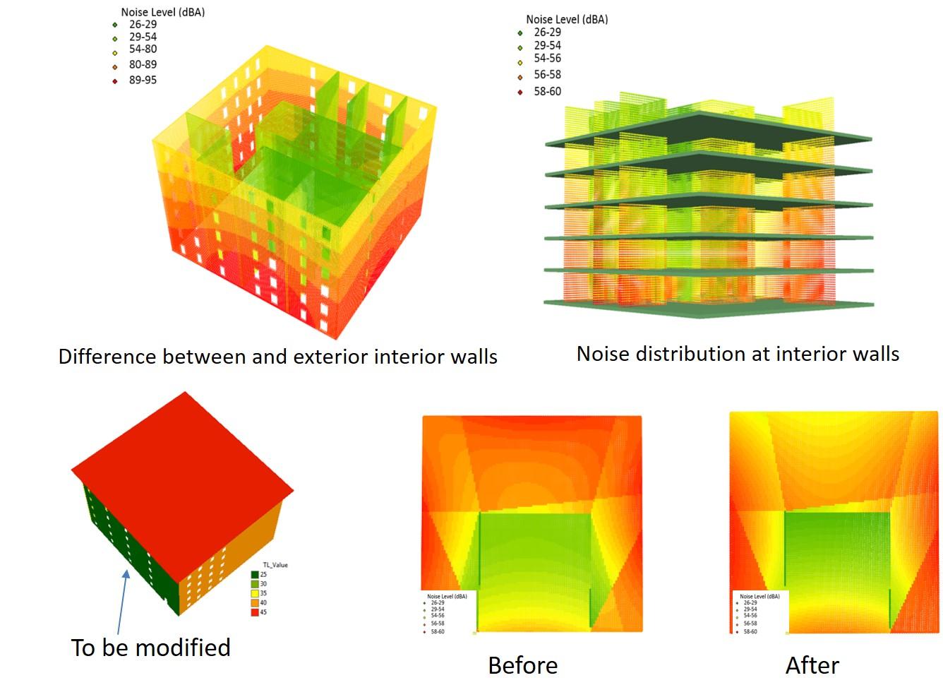 BIM and GIS Integration